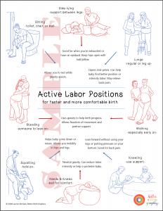 birth handouts from better birth graphics  better birth blog